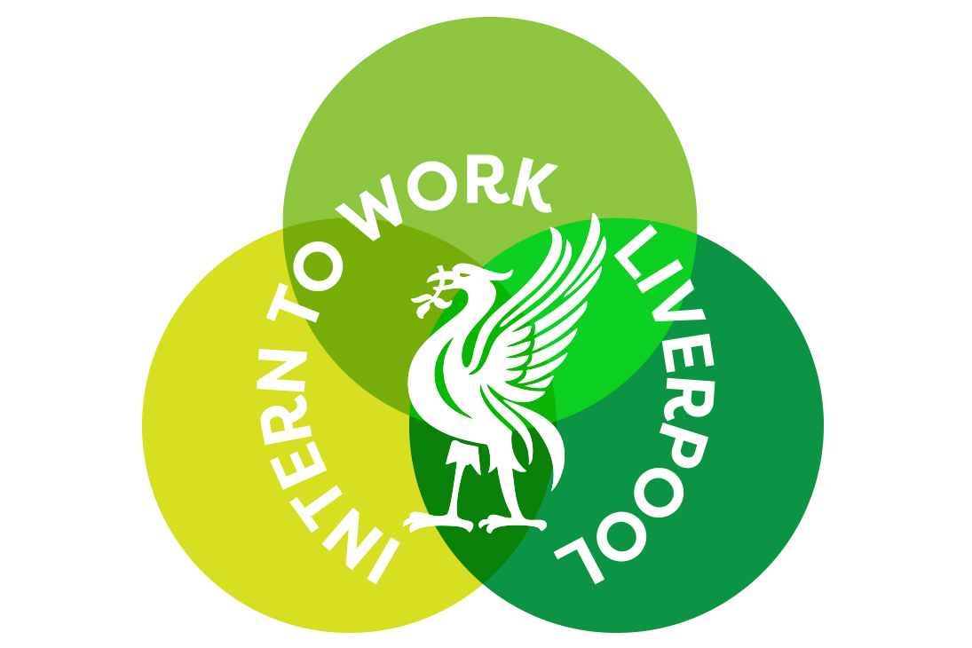 Intern2work Logo